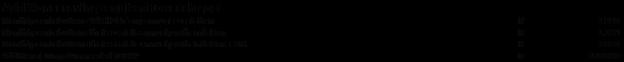 PV_G3-624x62